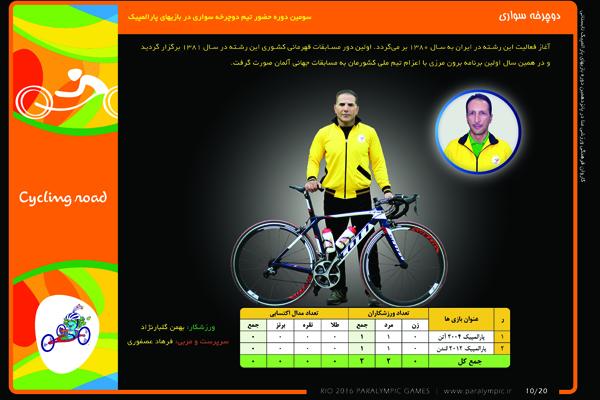RioCycling (1)